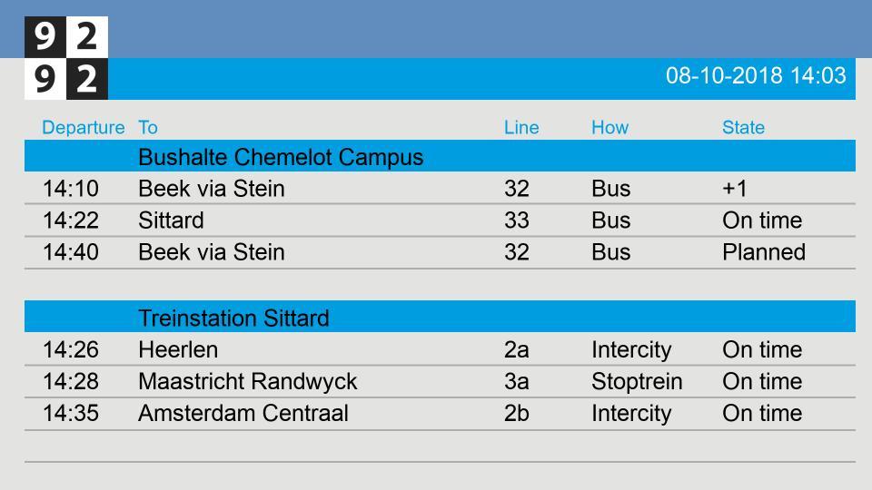 Openbaar vervoer informatie
